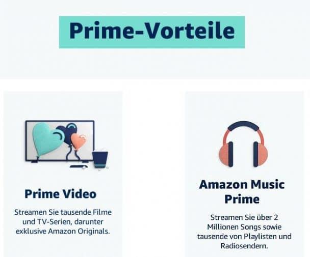 Amazon Prime Day Datum