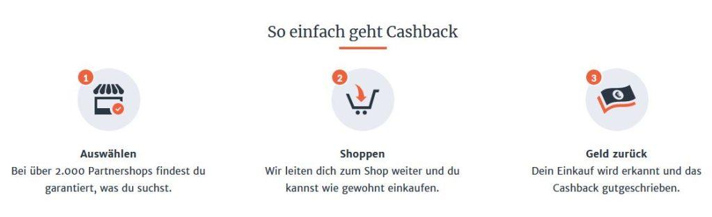 Cashback Anbieter